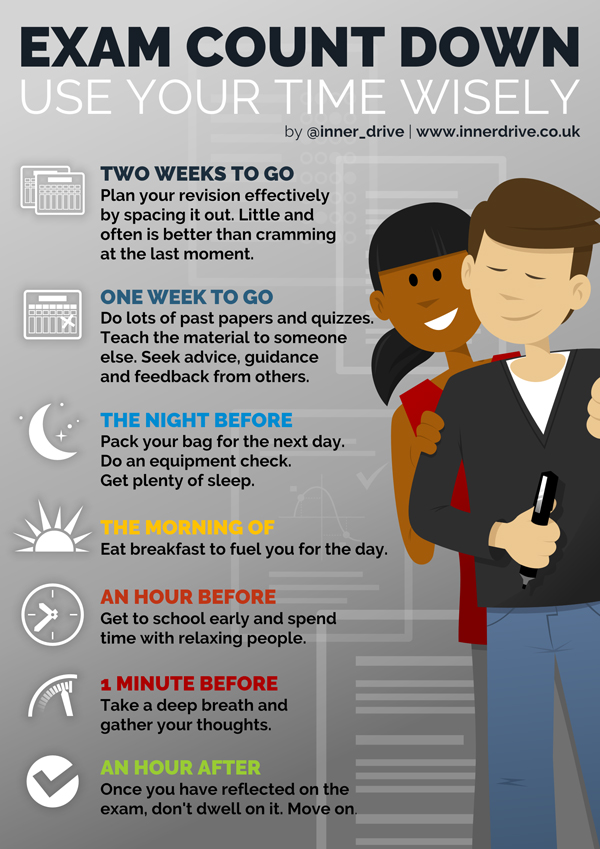 Exam countdown: use your revision time wisely infographic
