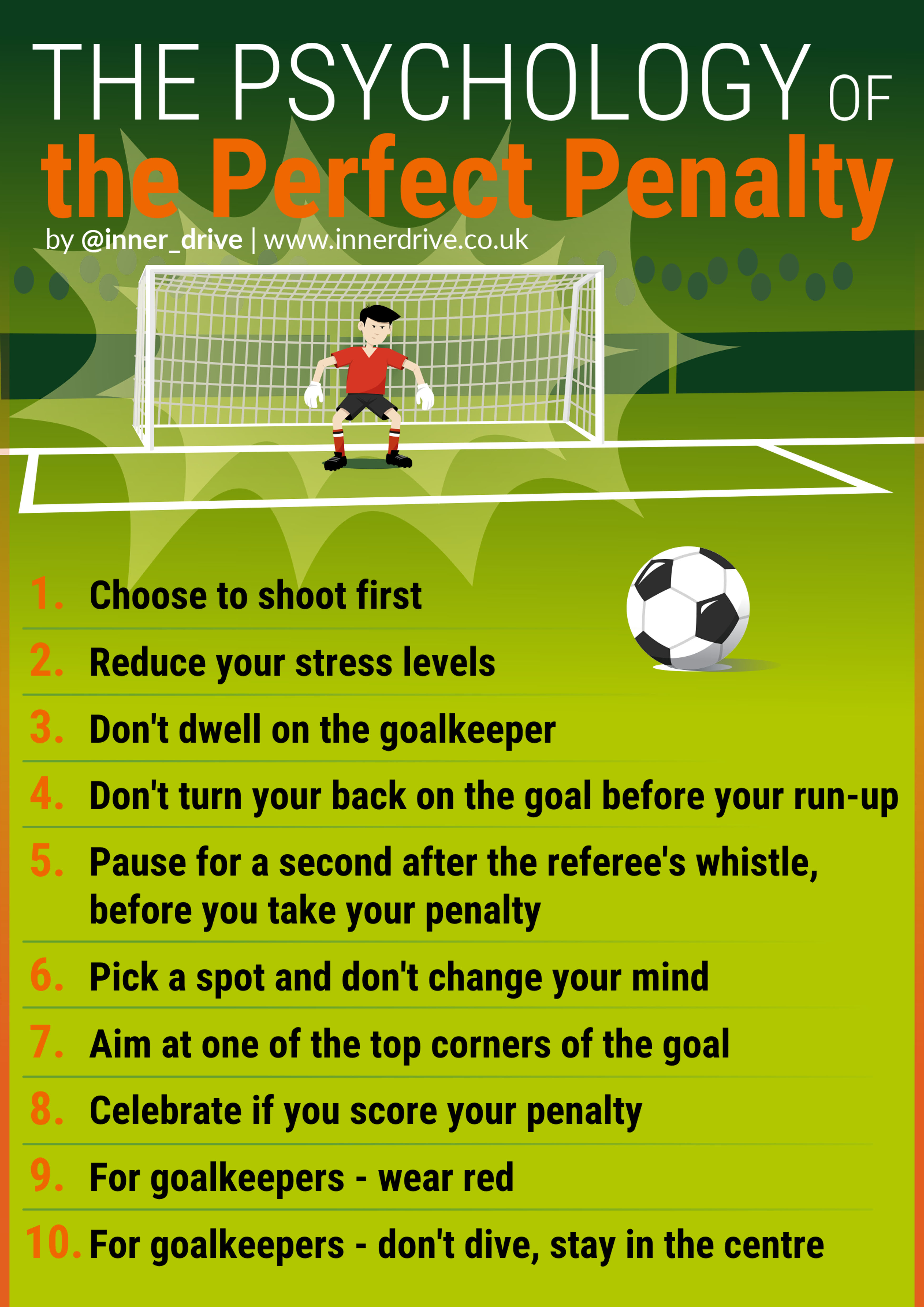 ec333f4d76f Sport Psychology for Football
