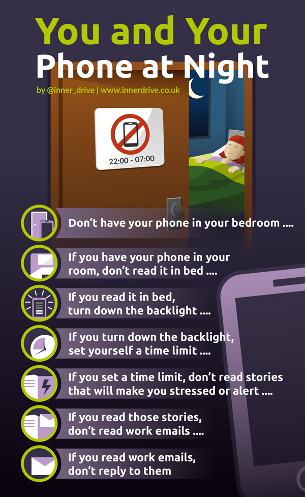you and your phone at night infographic