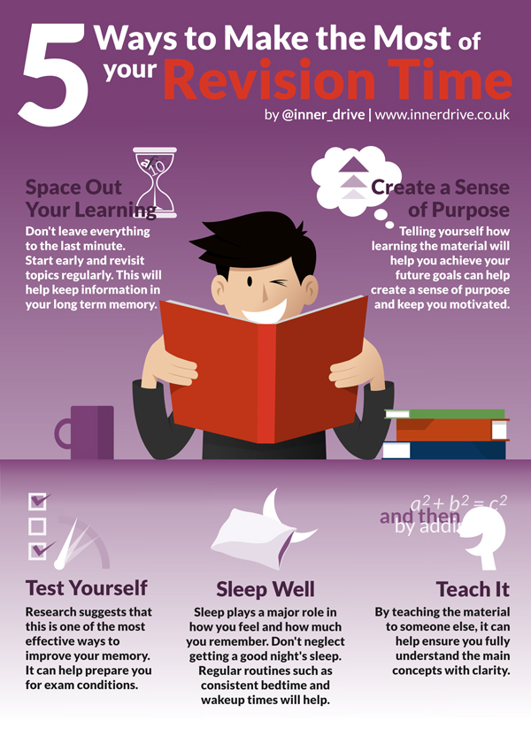 5 Ways to Make the Most of your Revision Time