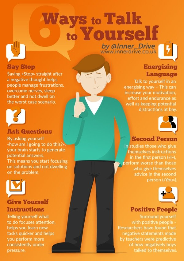 6 Ways to Talk to Yourself infographic