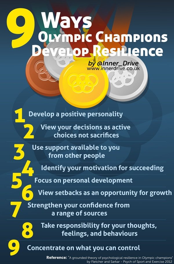 9 Ways Olympic Champions Develop Resilience infographic