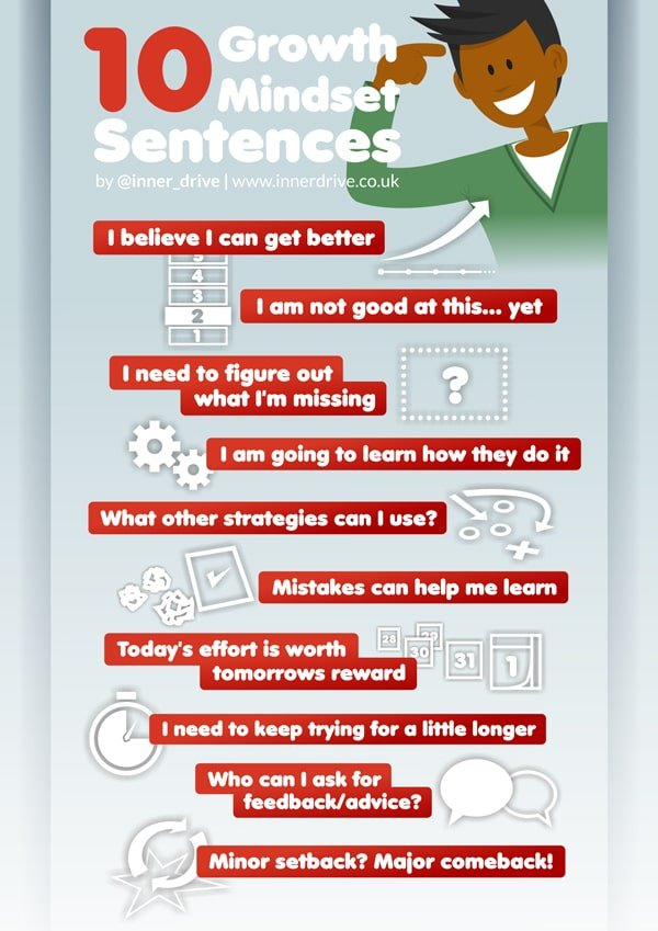 How to develop a growth mindset