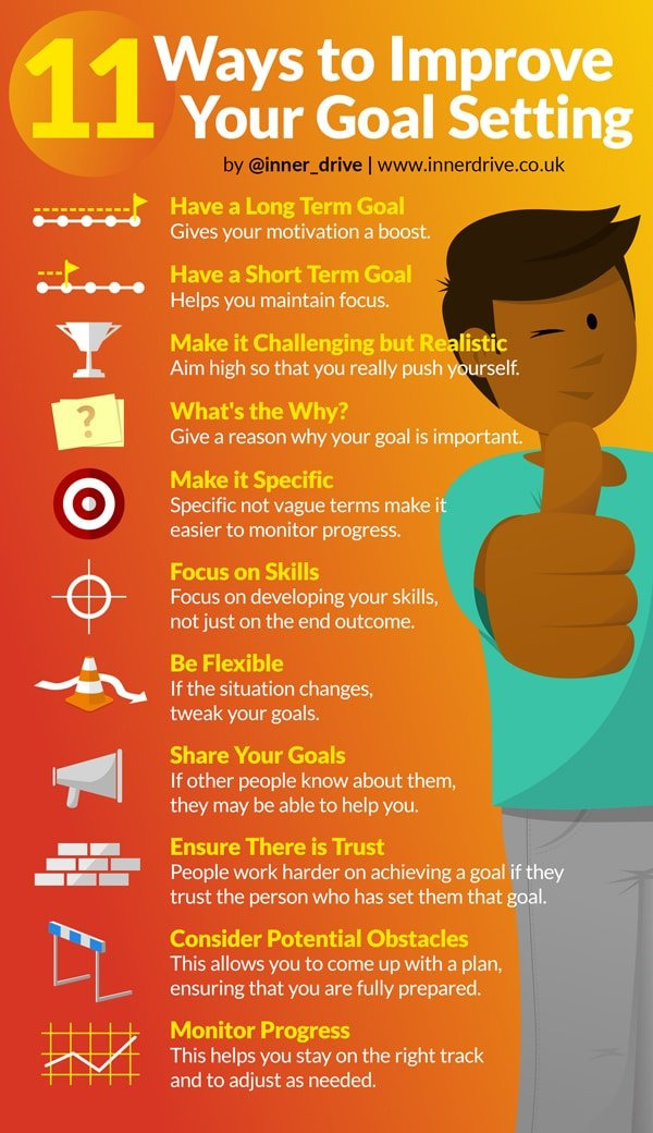 11 ways to do goal setting right infographic