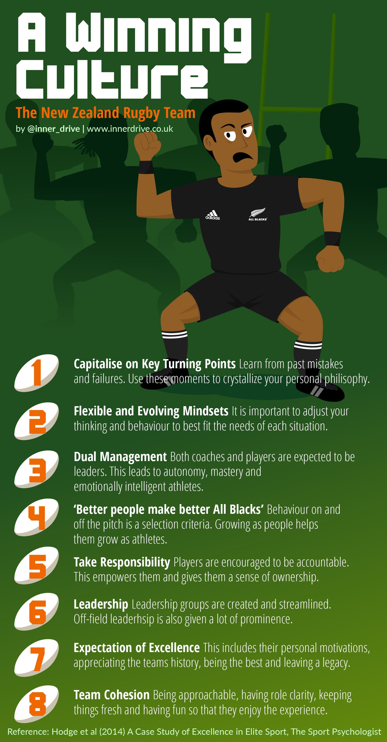 Why are New Zealand so good at rugby? a winning culture infographic poster
