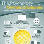 The psychology of Olympic Champions