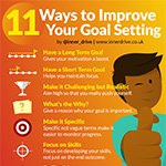 How to do goal-setting right