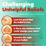 Challenging unhelpful beliefs
