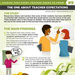 Studies you need to know: high expectations